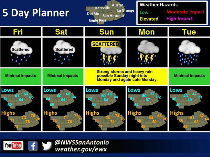 buffalo tx weather forecast 5 day