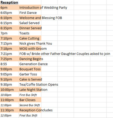 Day of timelines Weddings, Do It Yourself, Planning Wedding - wedding timeline