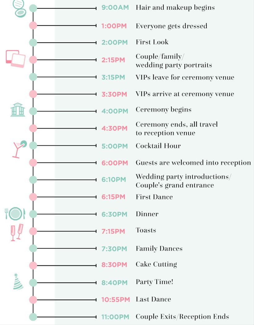 9 Wedding Day Timeline Rules Every Couple Should Follow - WeddingWire