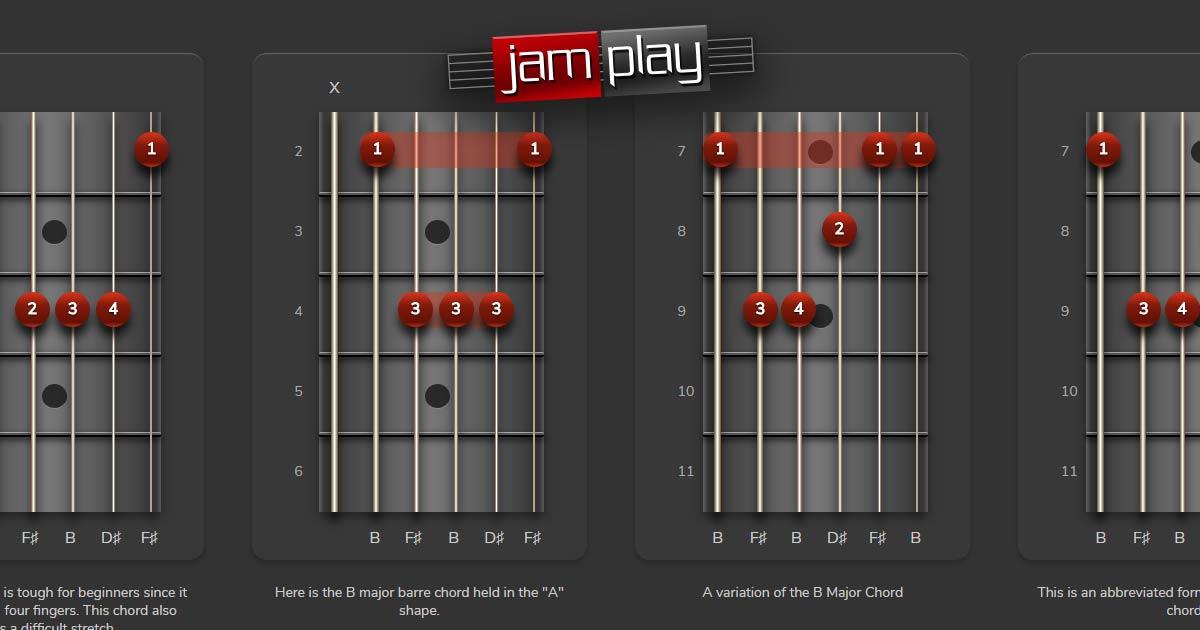 Em Guitar Chord Chart E Minor Standard Tuning
