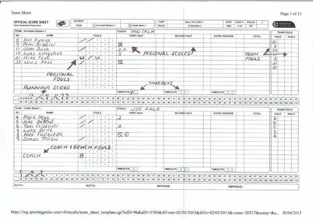 SCORESHEET INSTRUCTIONS UPDATED - St Christophers Basketball Club