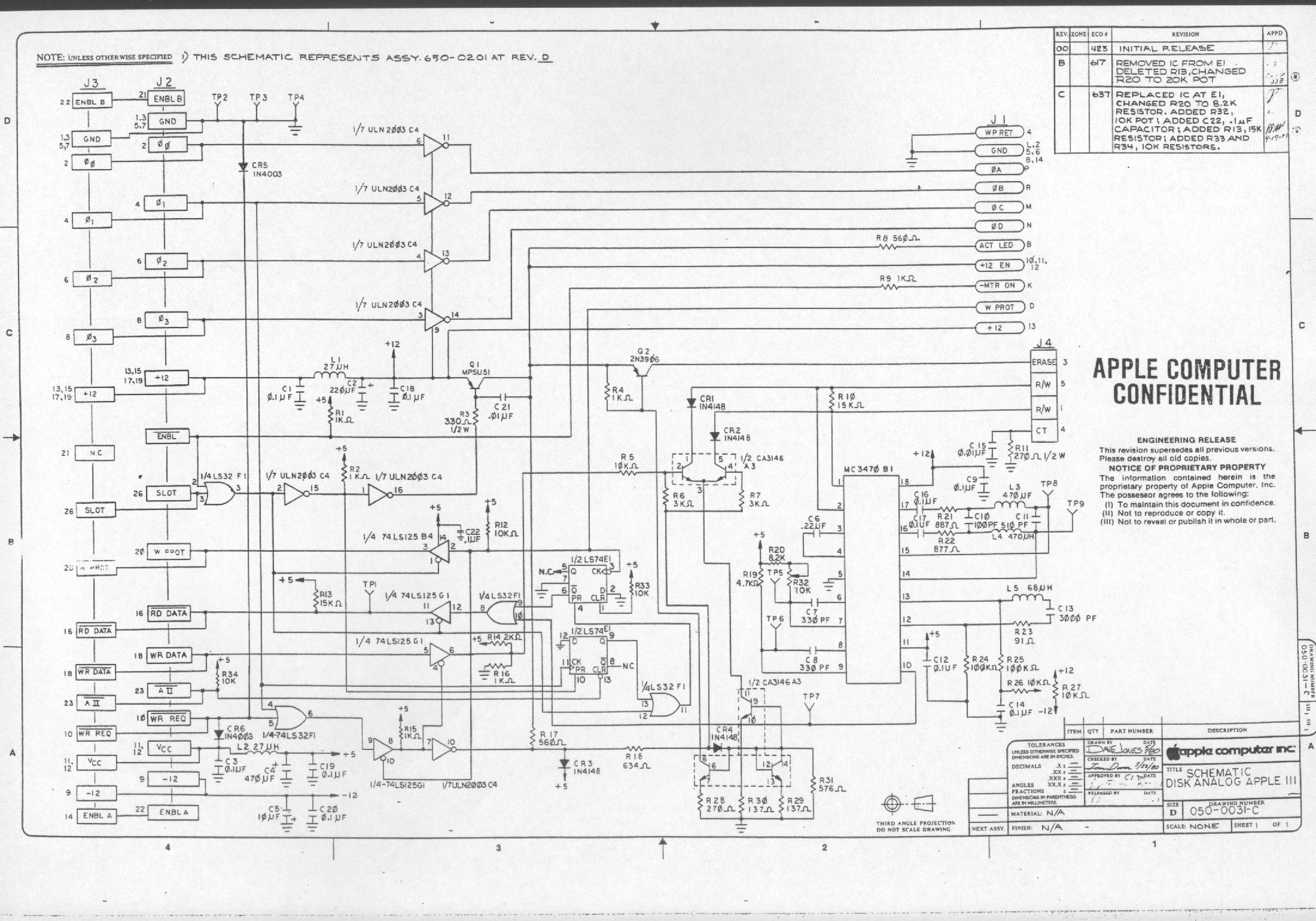 apple com diagram