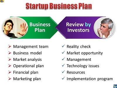 STARTUP BUSINESS PLAN for New High-growth Firms, Ventures, Internet - startup business plan template