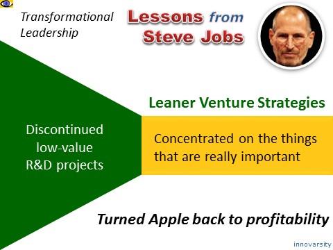 Transformational Leadership Example Steve Jobs, Apple