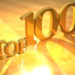 List of Top100 Careers – India