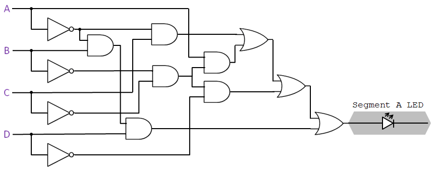 logic diagram to boolean expression