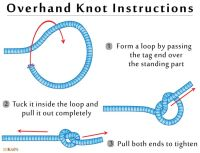 How to Tie an Overhand Knot