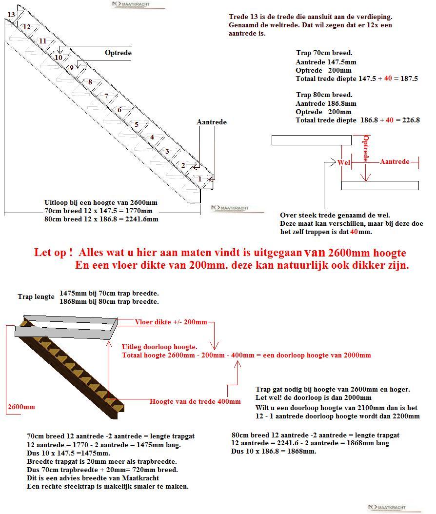 Wat is een trap optreden for Steektrap berekenen