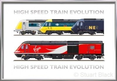 SB - HST Evolution