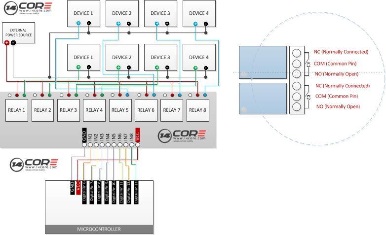 16 pin relay wiring diagram
