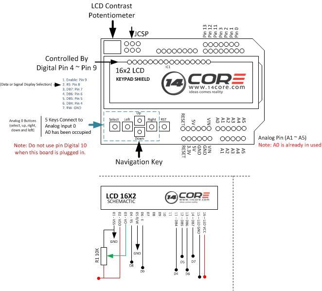Keypad Wiring Diagram Wiring Diagrams