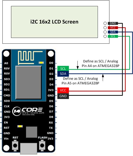 Wiring NodeMCU ESP8266 12E with i2C 16×2 LCD Screen 14core