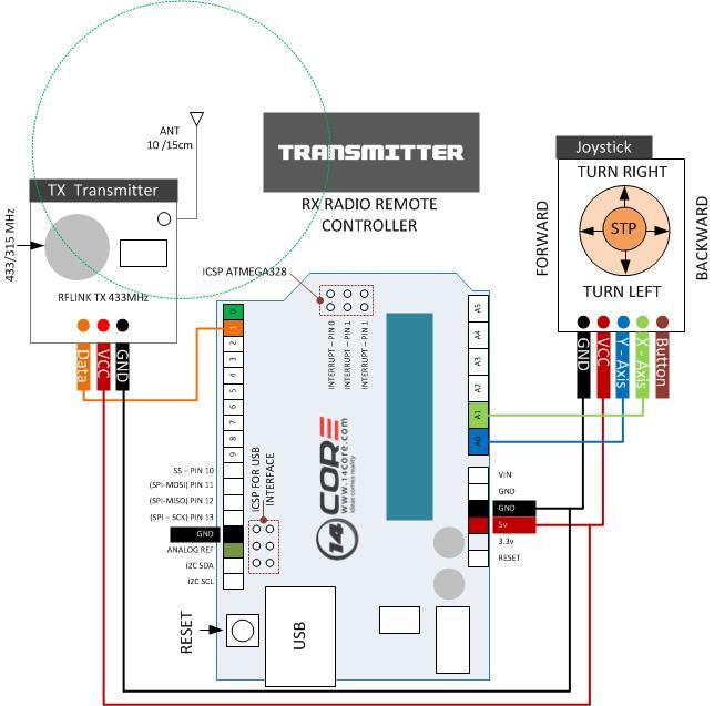 dc motor control wiring diagram