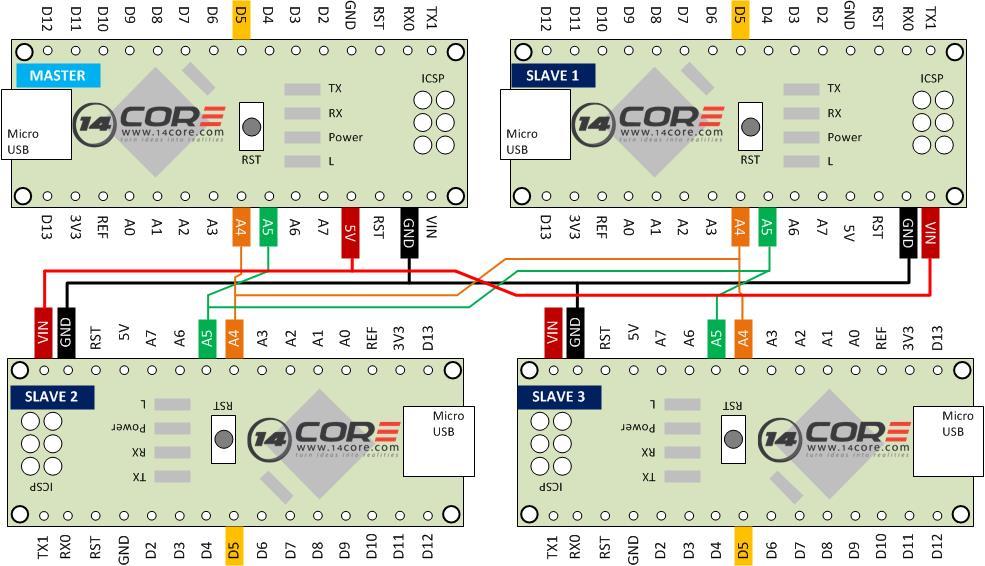 Esp Ltd Wiring Diagram Better Wiring Diagram Online