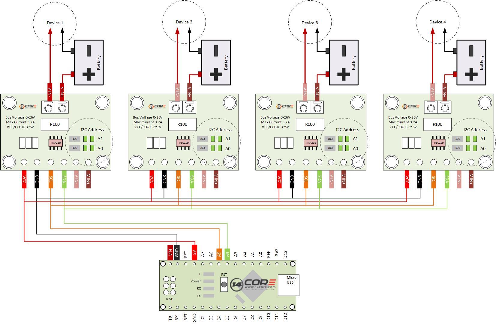 wiringpi c   example code