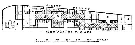 Ground Plan of Brighton Aquarium