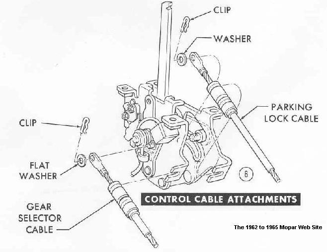 Mopar Push-button transmission tech tips