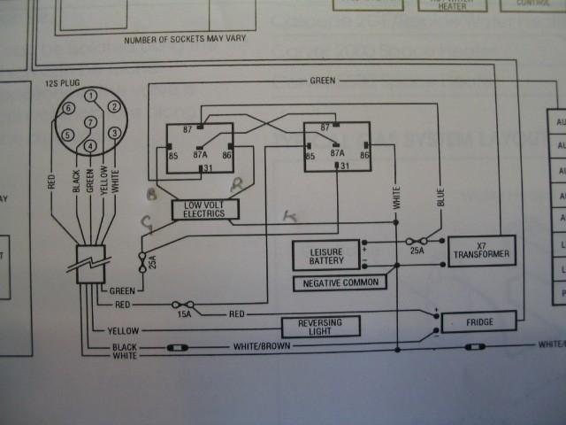 majestic caravan wiring diagram