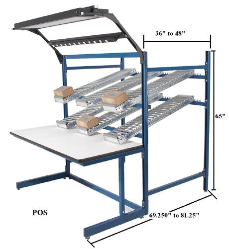 Point Of (Use) Storage Workbench