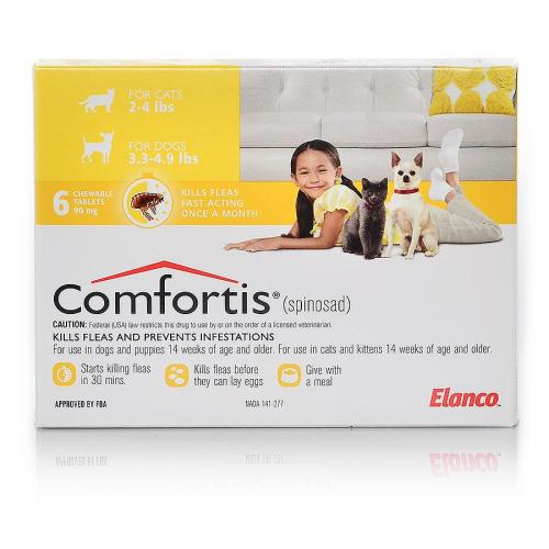 Medium Of Comfortis Without A Vet Prescription