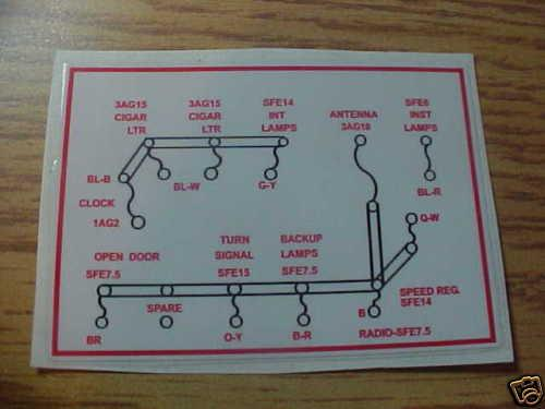 67 Lincoln Continental Fuse Box Online Wiring Diagram