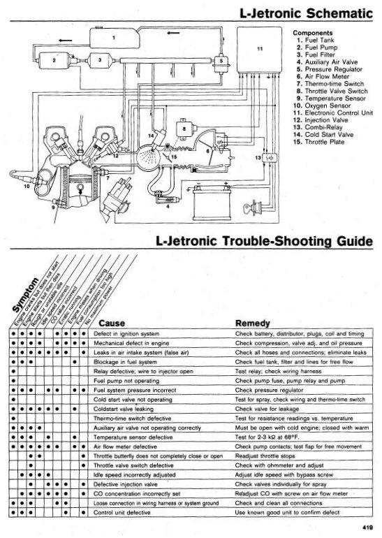 peugeot 205 gti wiring schematic