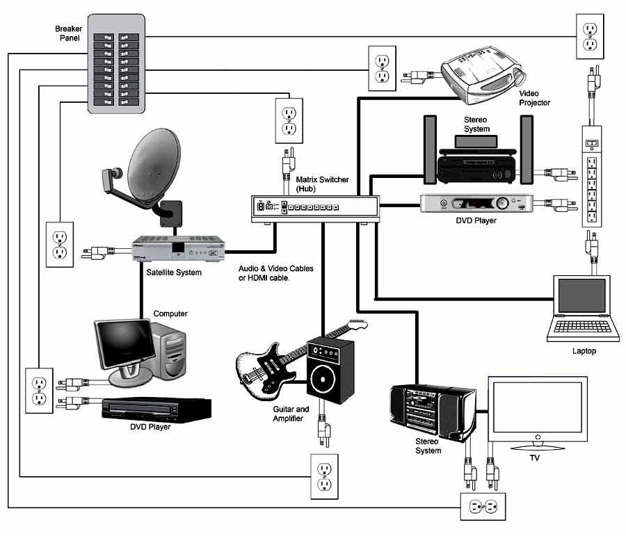 3 wire 4 20ma wiring diagram schematic