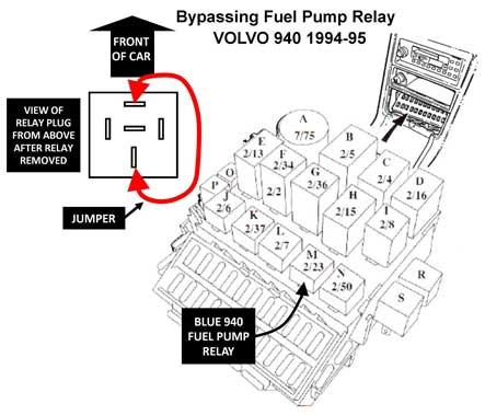 volvo 940 fuel pump relay wiring diagram