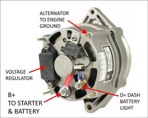 81 Porsche Alternator Wiring Wiring Diagram