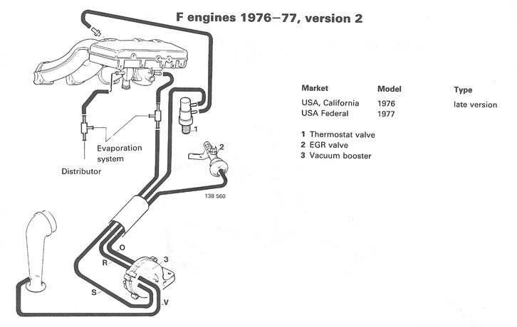 volvo 740 vacuum diagram