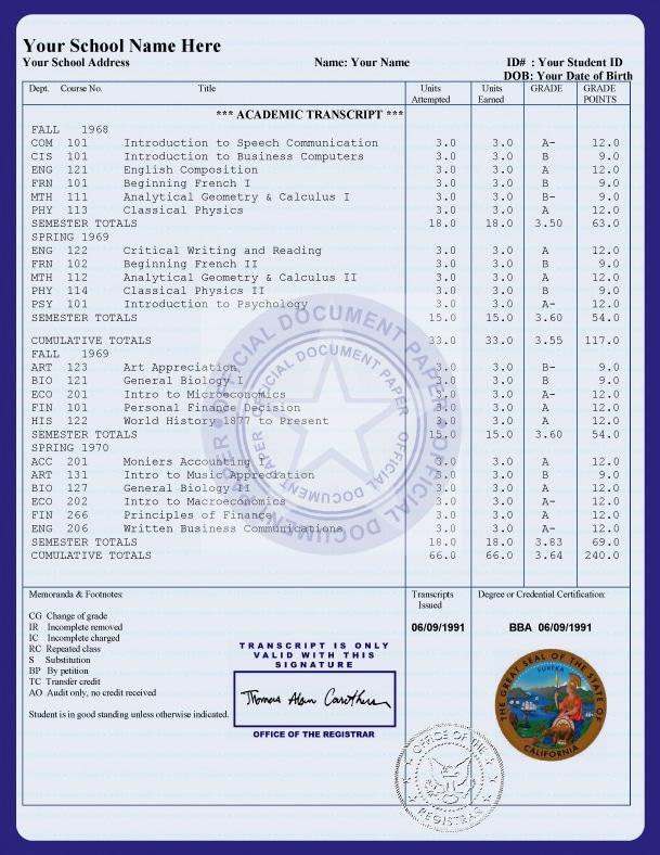 San Francisco Birth Certificate template Templates Pinterest - copy university diploma templates