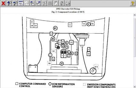 92 s10 wiring diagram car radio wiring diagram pdf car wiring