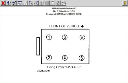 Wiring Diagram 2000 Oldsmobile Intrigue - 81tramitesyconsultas \u2022