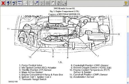 2003 Hyundai Xg350 Wiring Diagram. 2002 hyundai xg350