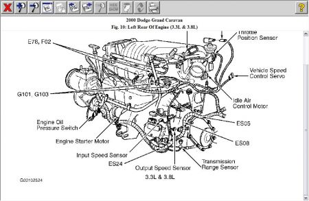 Dodge Caravan Engine Diagram Electronic Schematics collections