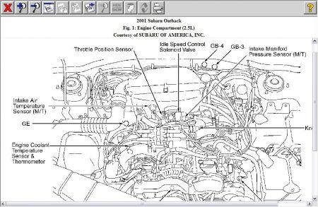 Subaru Engine Diagram Electronic Schematics collections