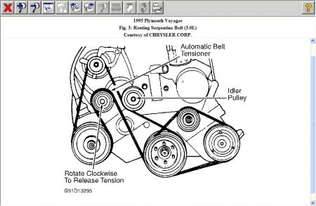 1995 Plymouth Voyager Serpintine Belt Routing Engine Mechanical