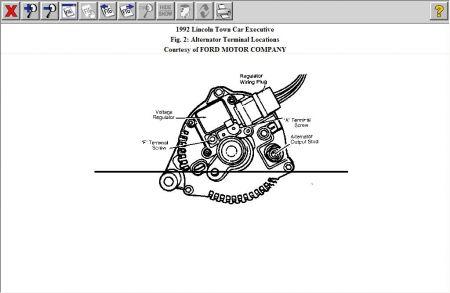 1992 Lincoln Town Car Alternator or Voltage Regulator Overhr
