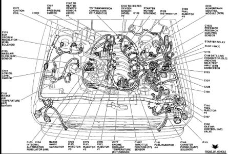 1994 Ford Ranger Engine Diagram - Wiring Diagram Third Level