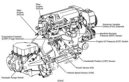 1996 saturn sc2 engine diagram