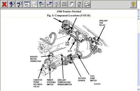 1988 Tran Am Fuse Diagram Wiring Diagram