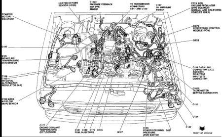 1993 Ford Ranger Engine Diagram Wiring Schematic Diagram