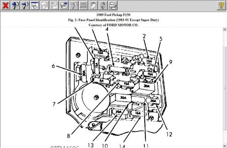1992 Ford F150 Fuse Box Location - Tcrhellocardstore \u2022