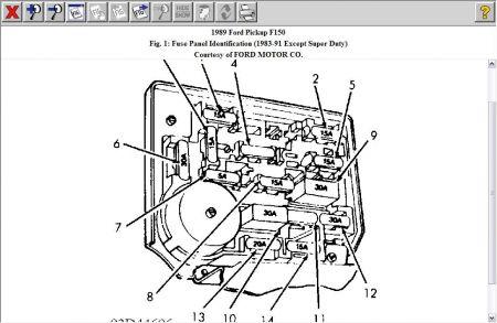 2004 f150 parking light fuse diagram