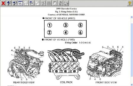 1995 Chevy Corsica Sparkplug Wiring Diagram What Is the Spark