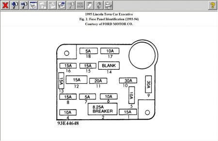 1987 Lincoln Continental Fuse Diagram Wiring Diagram