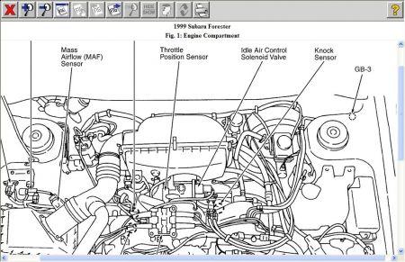 Subaru Forester Engine Diagram Wiring Diagram