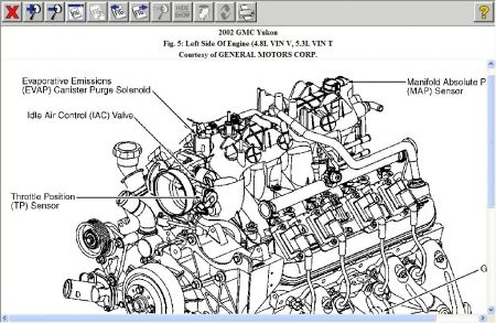 2010 Gmc Yukon Xl Engine Diagram Wiring Diagram
