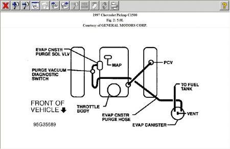 1997 Chevrolet 5 7 Engine Diagram Wiring Schematic Diagram