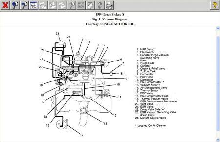 1994 Isuzu Pickup Engine Diagram Wiring Diagram 2019